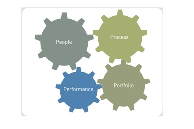 Risk Management Strategies for Investing